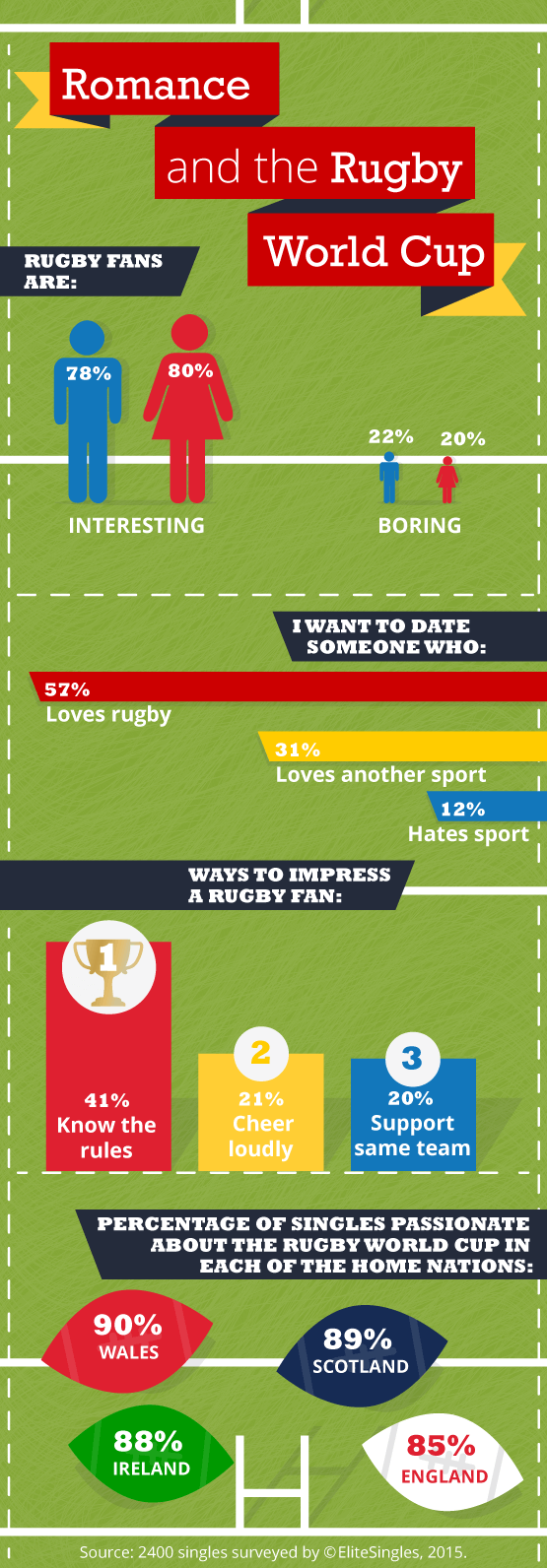 gb and ie rugby infograph